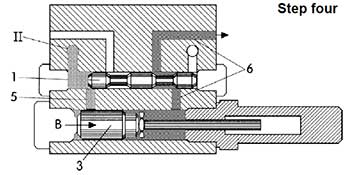 Dual-line-divider-valves-working-operation-graphic-step-four