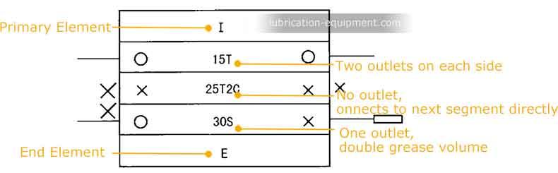 KM,-KJ,-KL-Elements explanation