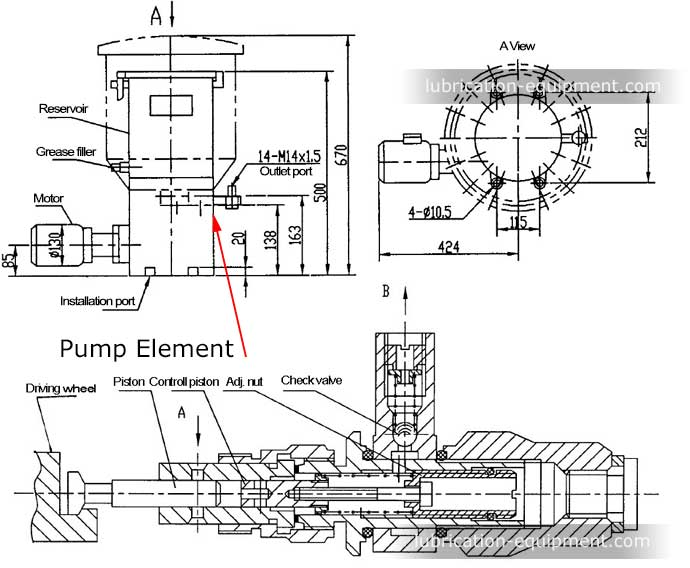 Lubrication Pump DDRB-N, ZB Grease Multi-Point Pump dimensions