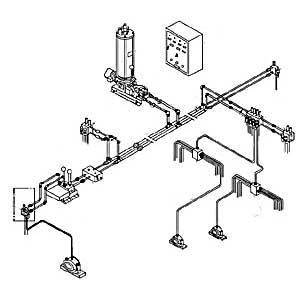 Système de lubrification à plusieurs types