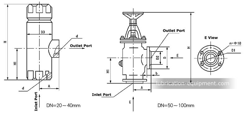 Lubrication Equipment Safety Valves dimensions