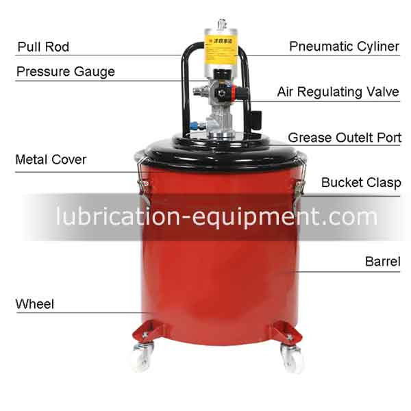 Air Grease Lubricating Pump, Mga Bahagi ng Mga APG Series