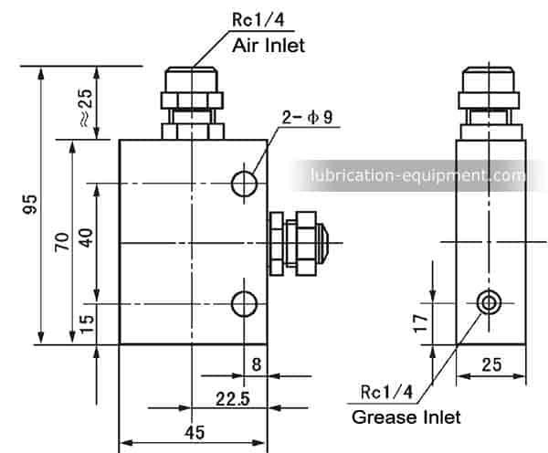 Dimensioni di installazione PF-120